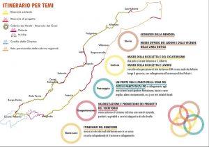 Ipotesi di percorso